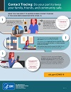 CDC Contact Tracing Infographic and More